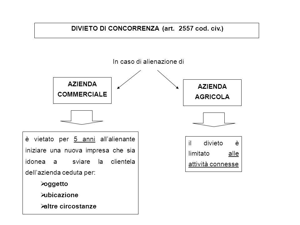 DIVIETO DI CONCORRENZA (art. 2557 cod. civ.) In caso di alienazione di AZIENDA COMMERCIALE AZIENDA AGRICOLA è vietato per 5 anni all'alienante iniziar