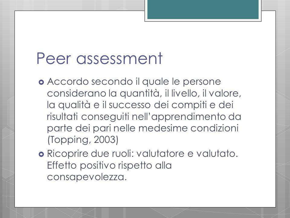 Peer assessment  Accordo secondo il quale le persone considerano la quantità, il livello, il valore, la qualità e il successo dei compiti e dei risultati conseguiti nell'apprendimento da parte dei pari nelle medesime condizioni (Topping, 2003)  Ricoprire due ruoli: valutatore e valutato.