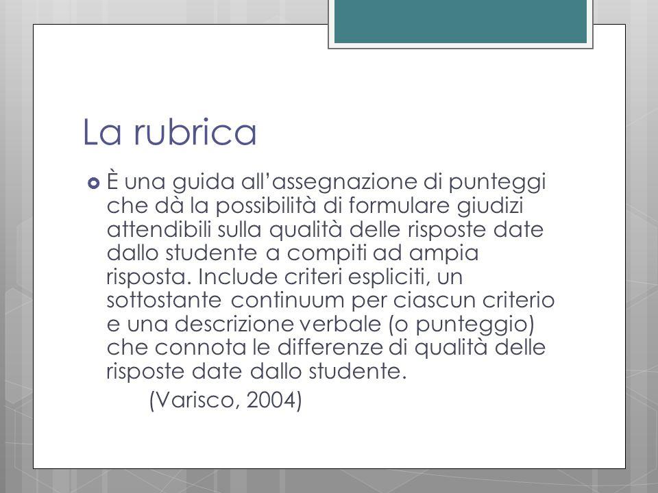 La rubrica  È una guida all'assegnazione di punteggi che dà la possibilità di formulare giudizi attendibili sulla qualità delle risposte date dallo studente a compiti ad ampia risposta.