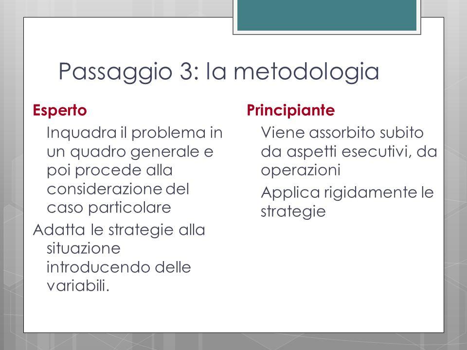 Passaggio 3: la metodologia Esperto Inquadra il problema in un quadro generale e poi procede alla considerazione del caso particolare Adatta le strategie alla situazione introducendo delle variabili.