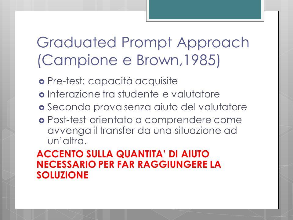 Graduated Prompt Approach (Campione e Brown,1985)  Pre-test: capacità acquisite  Interazione tra studente e valutatore  Seconda prova senza aiuto del valutatore  Post-test orientato a comprendere come avvenga il transfer da una situazione ad un'altra.