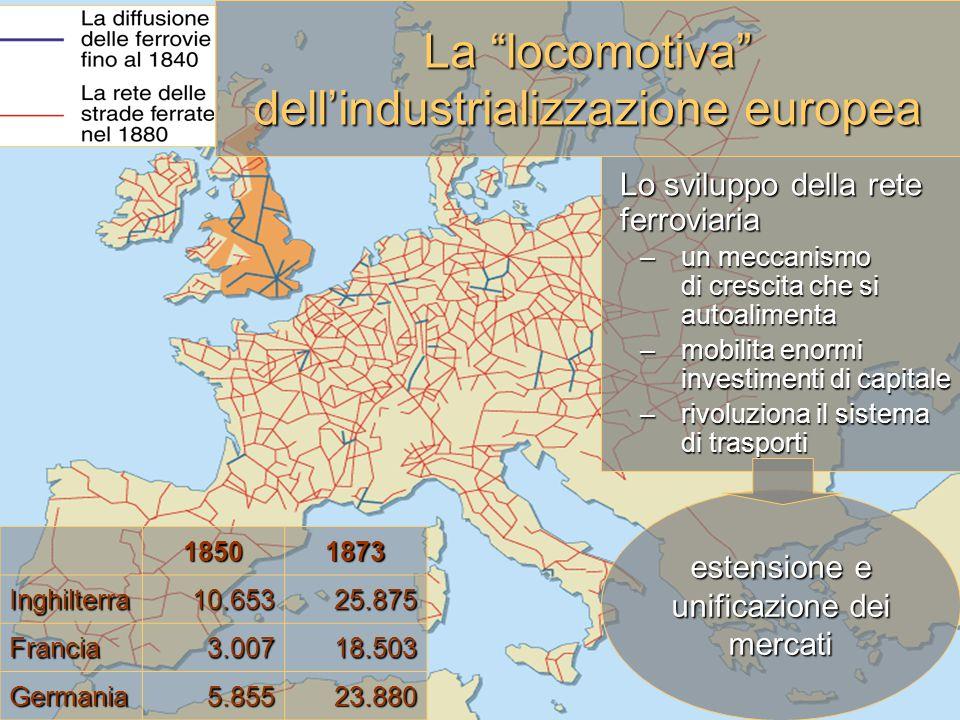 """La """"locomotiva"""" dell'industrializzazione europea Lo sviluppo della rete ferroviaria –un meccanismo di crescita che si autoalimenta –mobilita enormi in"""