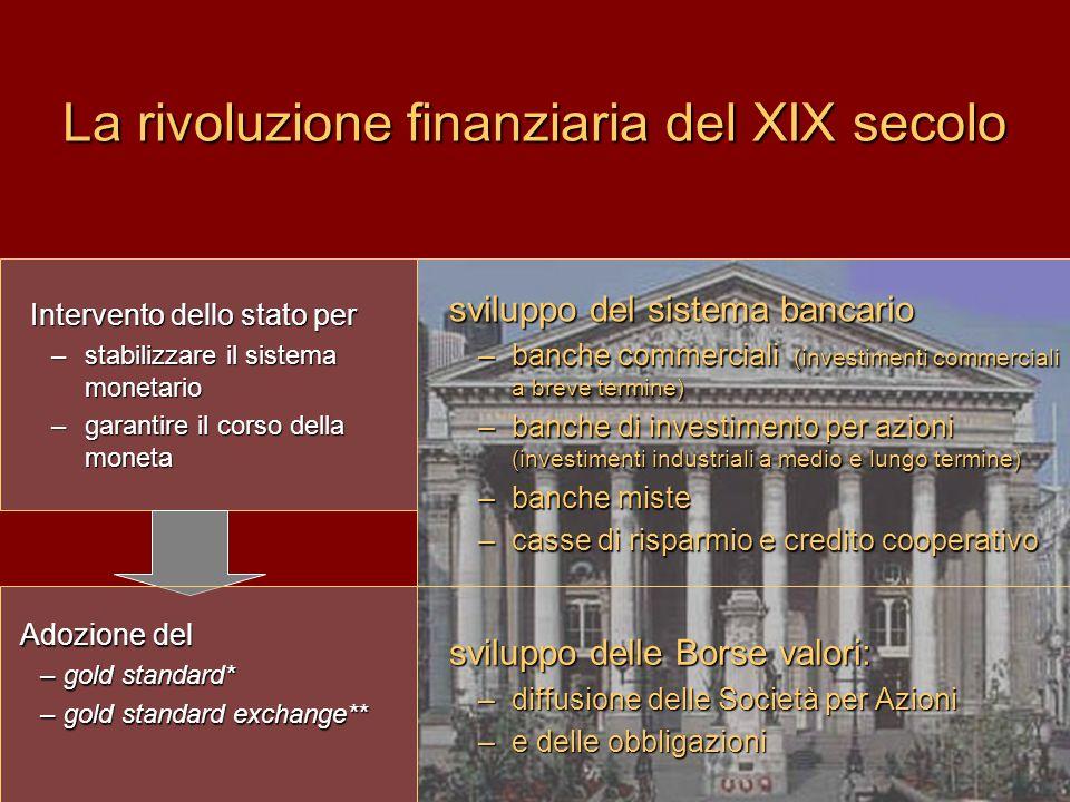 La rivoluzione finanziaria del XIX secolo sviluppo del sistema bancario –b–b–b–banche commerciali (investimenti commerciali a breve termine) –b–b–b–ba