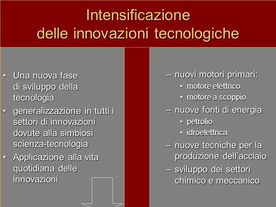 Intensificazione delle innovazioni tecnologiche –nuovi motori primari: motore elettricomotore elettrico motore a scoppiomotore a scoppio –nuove fonti
