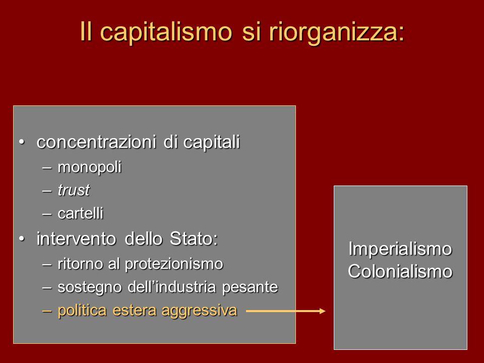 Il capitalismo si riorganizza: concentrazioni di capitaliconcentrazioni di capitali –monopoli –trust –cartelli intervento dello Stato:intervento dello