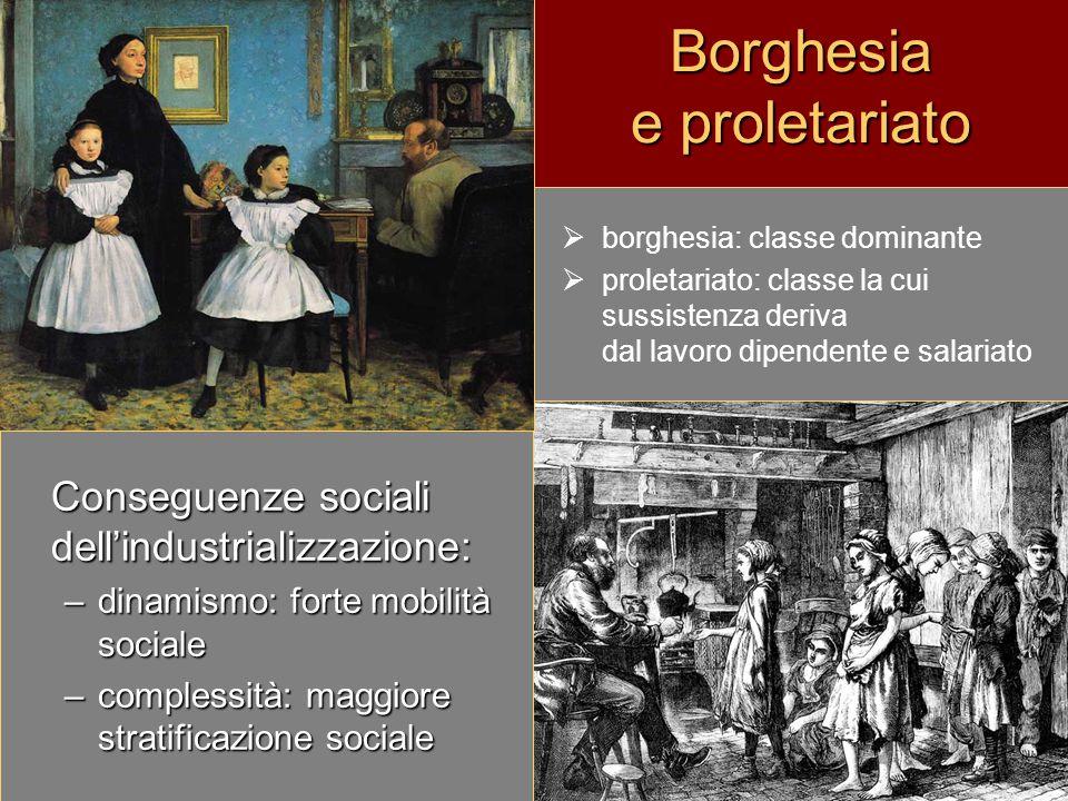 Borghesia e proletariato Conseguenze sociali dell'industrializzazione: –dinamismo: forte mobilità sociale –complessità: maggiore stratificazione socia