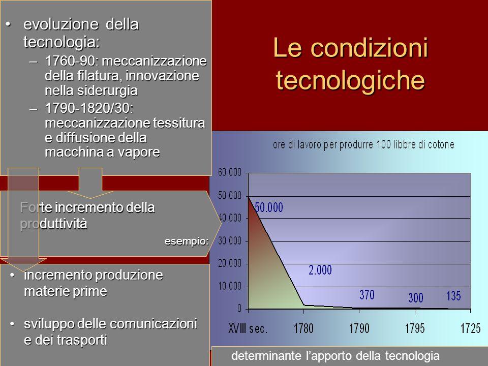 Le condizioni tecnologiche evoluzione della tecnologia:evoluzione della tecnologia: –1760-90: meccanizzazione della filatura, innovazione nella sideru