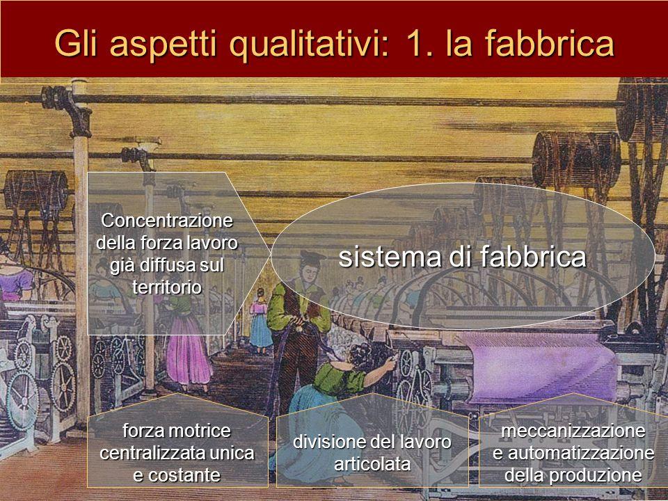 Gli aspetti qualitativi: 1. la fabbrica forza motrice centralizzata unica e costante divisione del lavoro articolatameccanizzazione e automatizzazione