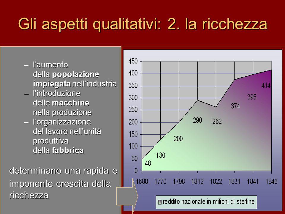 Gli aspetti qualitativi: 2. la ricchezza –l'aumento della popolazione impiegata nell'industria –l'introduzione delle macchine nella produzione –l'orga