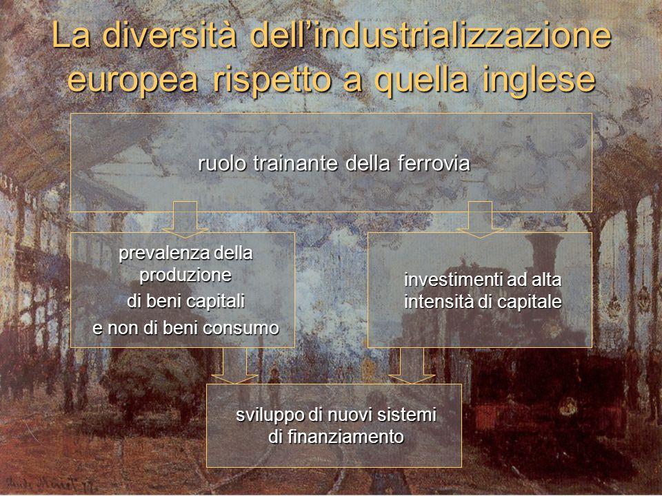 La diversità dell'industrializzazione europea rispetto a quella inglese ruolo trainante della ferrovia prevalenza della produzione di beni capitali e