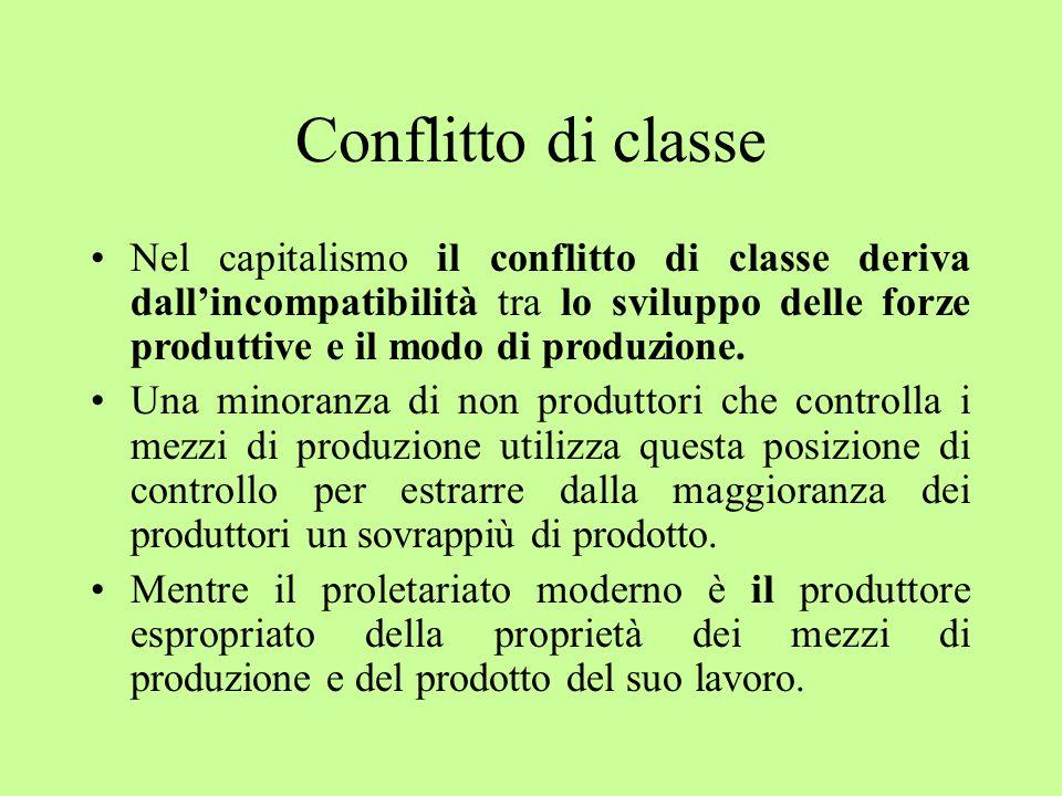 Conflitto di classe Nel capitalismo il conflitto di classe deriva dall'incompatibilità tra lo sviluppo delle forze produttive e il modo di produzione.