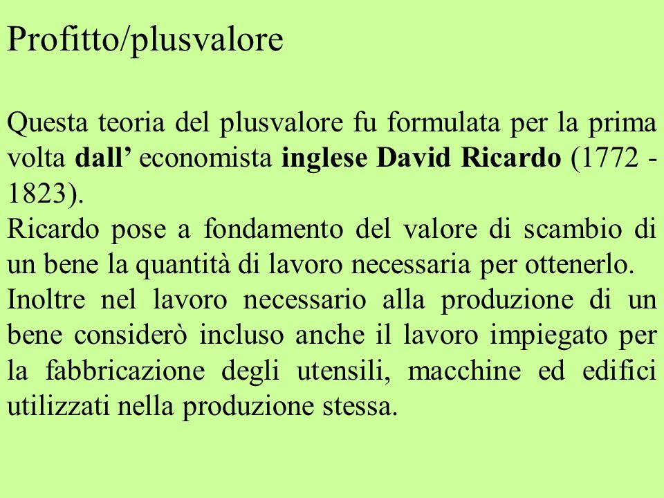Profitto/plusvalore Questa teoria del plusvalore fu formulata per la prima volta dall' economista inglese David Ricardo (1772 - 1823).