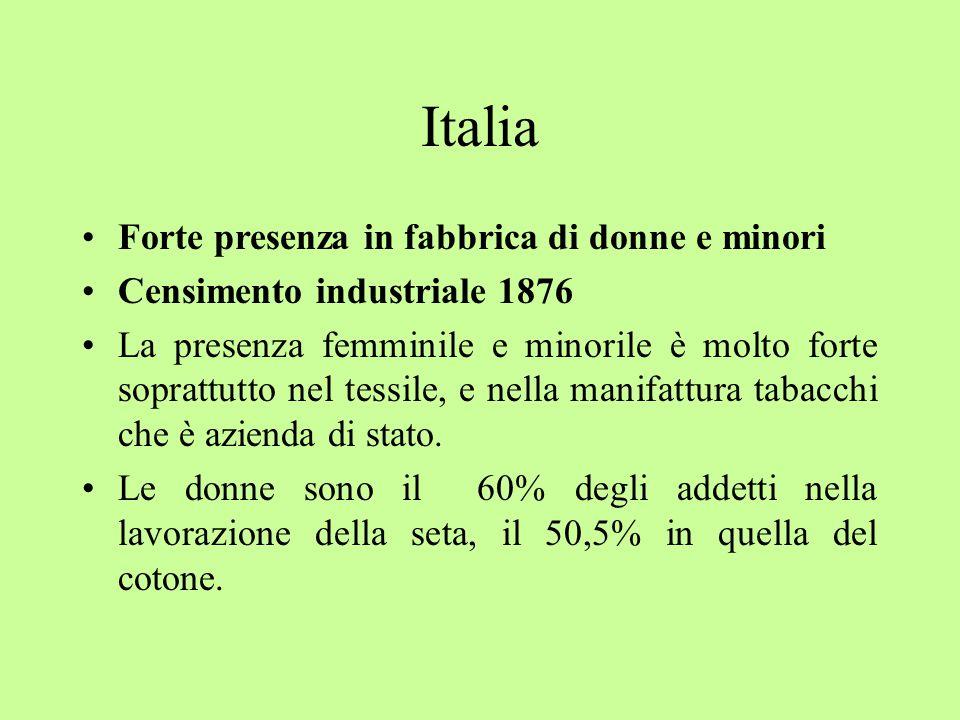 Italia Forte presenza in fabbrica di donne e minori Censimento industriale 1876 La presenza femminile e minorile è molto forte soprattutto nel tessile, e nella manifattura tabacchi che è azienda di stato.