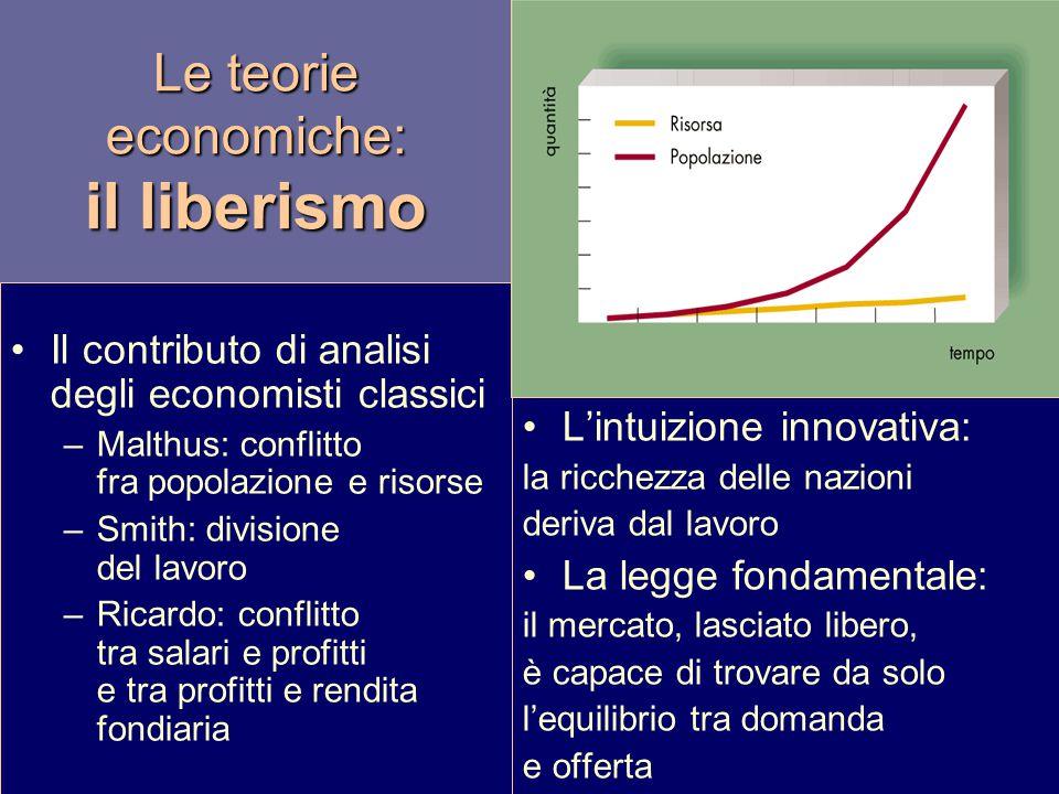 Le teorie economiche: il liberismo Il contributo di analisi degli economisti classici –Malthus: conflitto fra popolazione e risorse –Smith: divisione