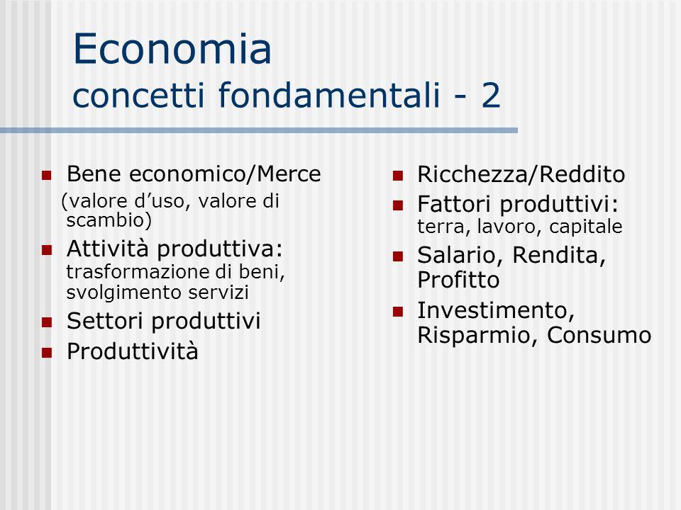 Economia concetti fondamentali - 2 Bene economico/Merce (valore d'uso, valore di scambio)  Attività produttiva: trasformazione di beni, svolgimento s