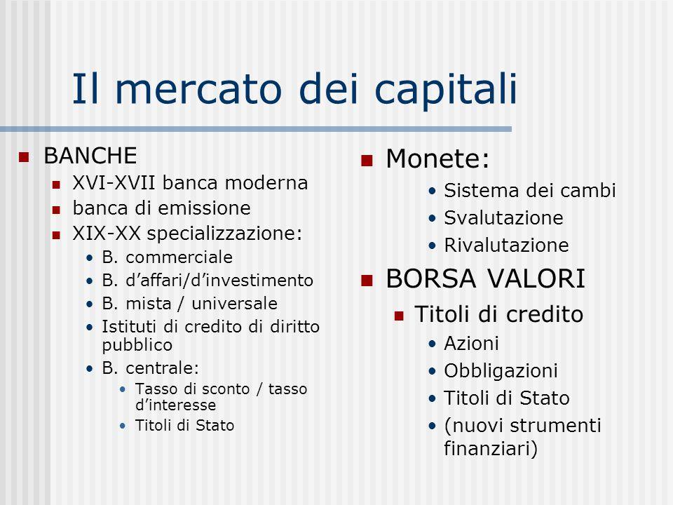 Il mercato dei capitali BANCHE XVI-XVII banca moderna banca di emissione XIX-XX specializzazione: B. commerciale B. d'affari/d'investimento B. mista /