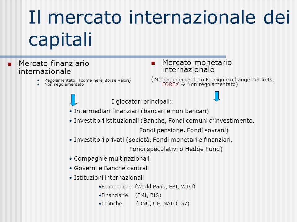 Il mercato internazionale dei capitali Mercato finanziario internazionale Regolamentato (come nelle Borse valori) Non regolamentato Mercato monetario internazionale ( Mercato dei cambi o Foreign exchange markets, FOREX  Non regolamentato) I giocatori principali: Intermediari finanziari (bancari e non bancari) Investitori istituzionali (Banche, Fondi comuni d'investimento, Fondi pensione, Fondi sovrani) Investitori privati (società, Fondi monetari e finanziari, Fondi speculativi o Hedge Fund) Compagnie multinazionali Governi e Banche centrali Istituzioni internazionali Economiche (World Bank, EBI, WTO) Finanziarie (FMI, BIS) Politiche (ONU, UE, NATO, G7)