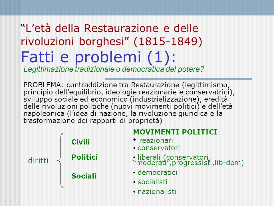 L'età della Restaurazione e delle rivoluzioni borghesi (1815-1849) Fatti e problemi (1): Legittimazione tradizionale o democratica del potere.