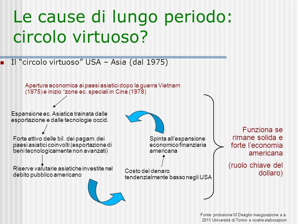Le cause di lungo periodo: circolo virtuoso.