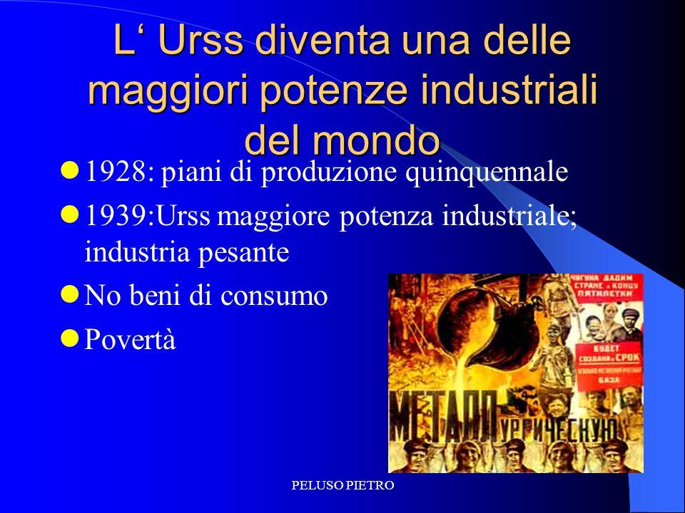 PELUSO PIETRO L' Urss diventa una delle maggiori potenze industriali del mondo 1928: piani di produzione quinquennale 1939:Urss maggiore potenza industriale; industria pesante No beni di consumo Povertà