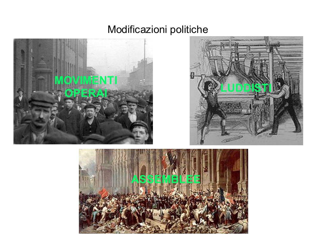 Modificazioni politiche MOVIMENTI OPERAI LUDDISTI ASSEMBLEE