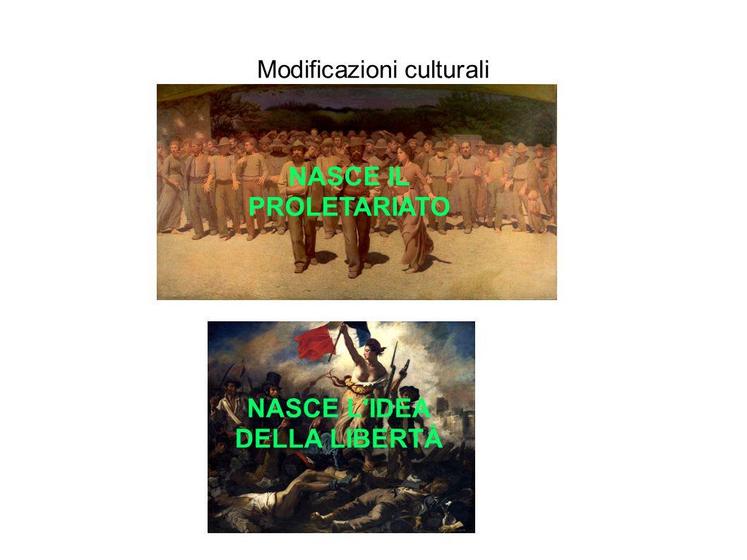 Modificazioni culturali NASCE IL PROLETARIATO NASCE L IDEA DELLA LIBERTÀ