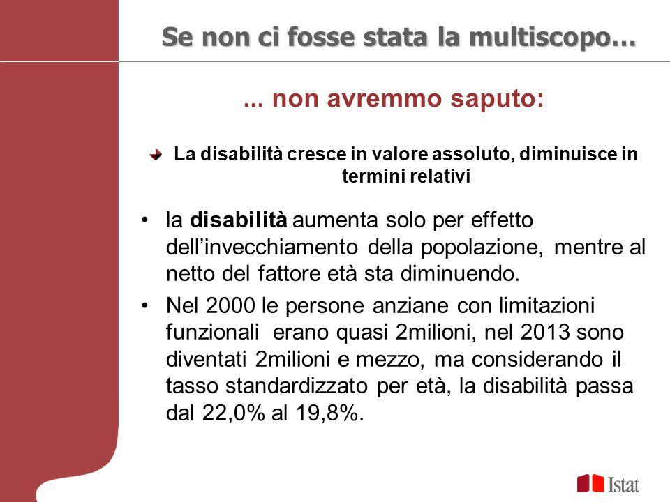 ... non avremmo saputo: Se non ci fosse stata la multiscopo… La disabilità cresce in valore assoluto, diminuisce in termini relativi la disabilità aum