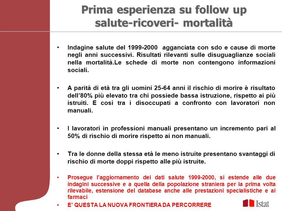 Prima esperienza su follow up salute-ricoveri- mortalità Indagine salute del 1999-2000 agganciata con sdo e cause di morte negli anni successivi. Risu