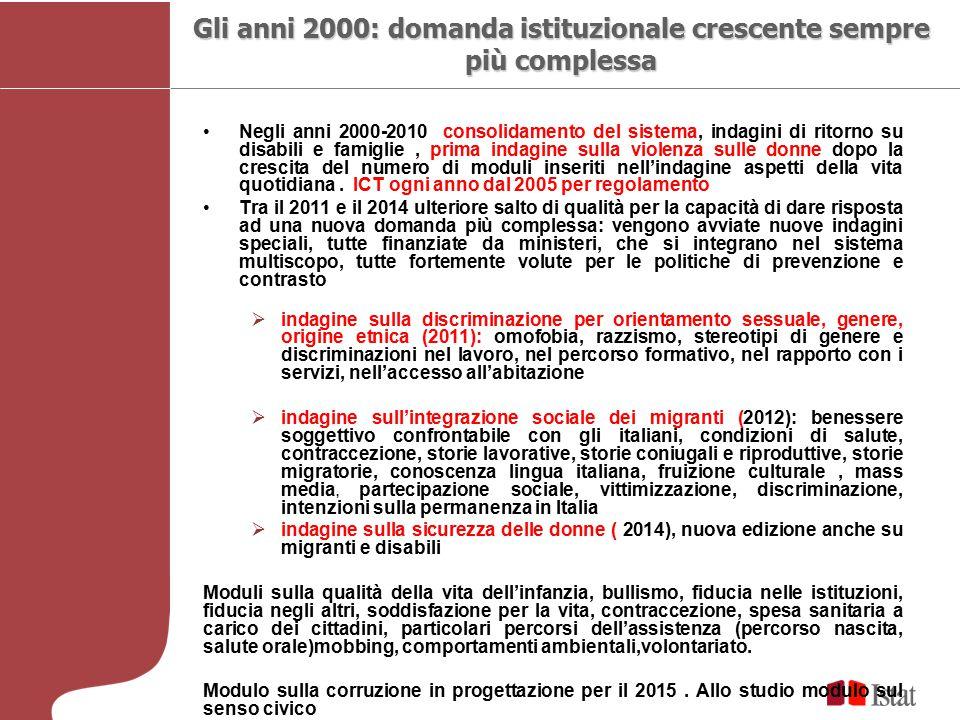 Gli anni 2000: domanda istituzionale crescente sempre più complessa Negli anni 2000-2010 consolidamento del sistema, indagini di ritorno su disabili e