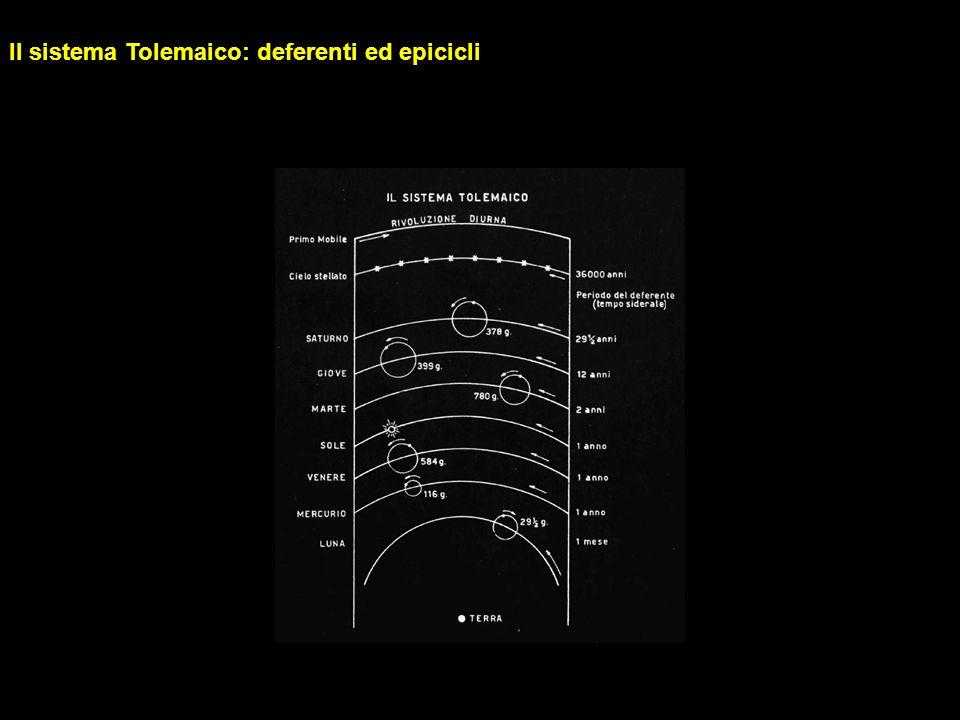 Il sistema Tolemaico: deferenti ed epicicli