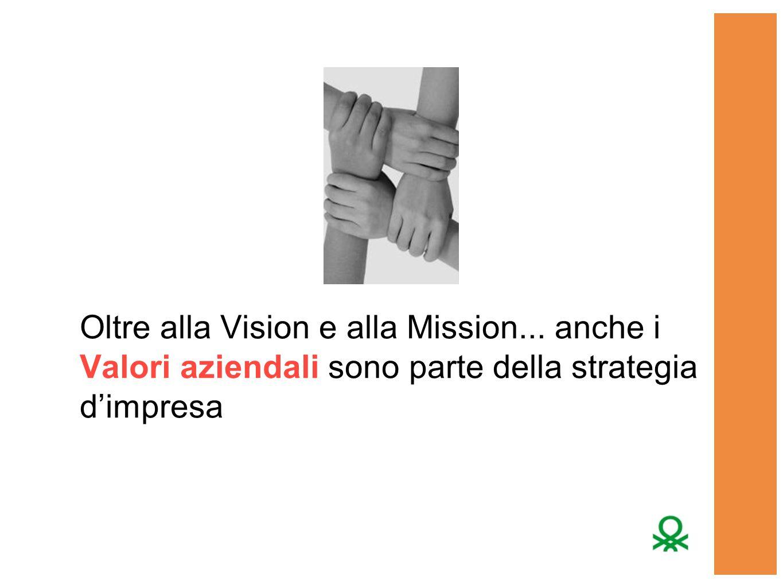 Oltre alla Vision e alla Mission... anche i Valori aziendali sono parte della strategia d'impresa