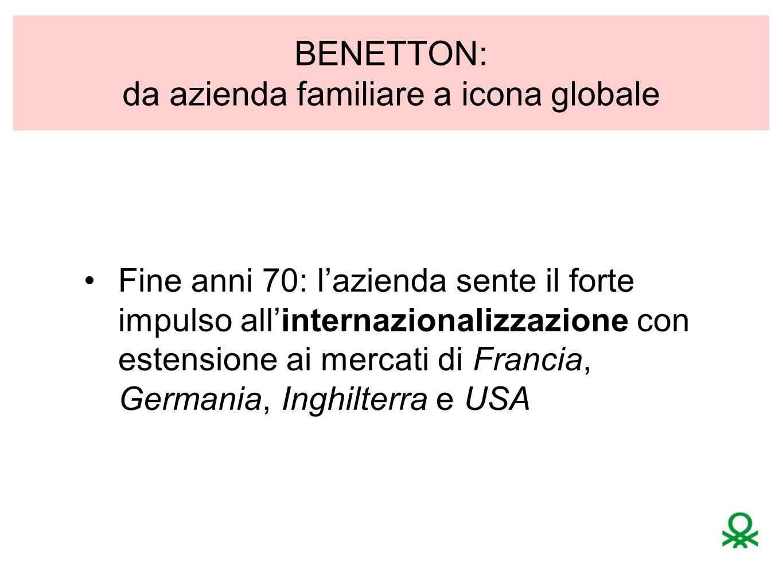 BENETTON: da azienda familiare a icona globale Fine anni 70: l'azienda sente il forte impulso all'internazionalizzazione con estensione ai mercati di Francia, Germania, Inghilterra e USA