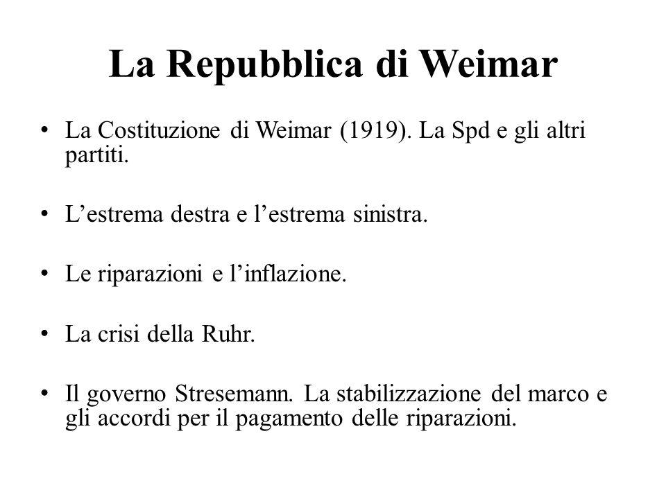 La Repubblica di Weimar La Costituzione di Weimar (1919).
