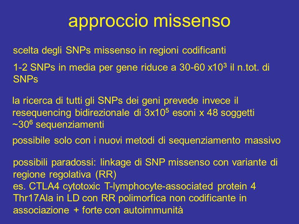 approccio missenso scelta degli SNPs missenso in regioni codificanti 1-2 SNPs in media per gene riduce a 30-60 x10 3 il n.tot.