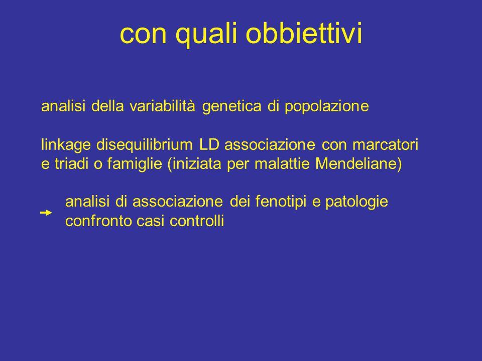 con quali obbiettivi analisi della variabilità genetica di popolazione linkage disequilibrium LD associazione con marcatori e triadi o famiglie (iniziata per malattie Mendeliane) analisi di associazione dei fenotipi e patologie confronto casi controlli