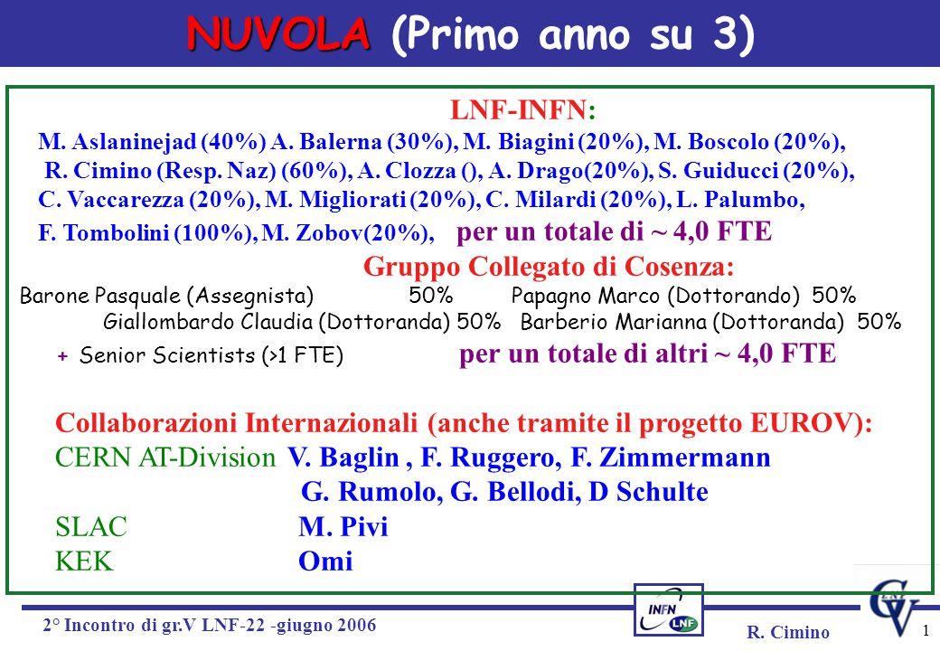 R. Cimino 2° Incontro di gr.V LNF-22 -giugno 2006 1 NUVOLA NUVOLA (Primo anno su 3) LNF-INFN: M. Aslaninejad (40%) A. Balerna (30%), M. Biagini (20%),