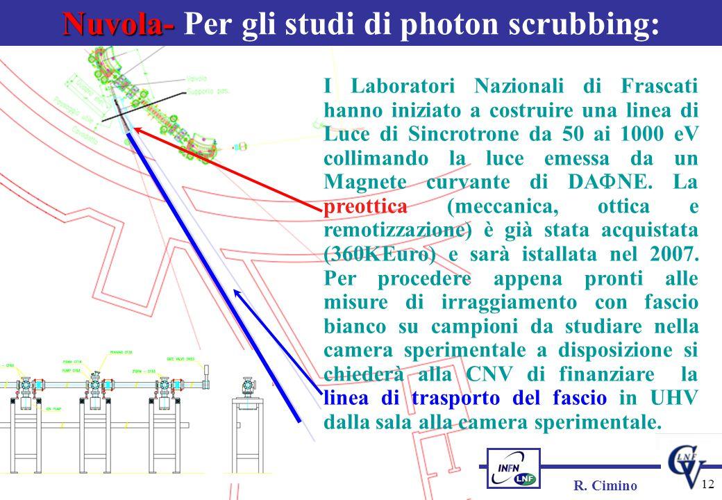 R. Cimino 2° Incontro di gr.V LNF-22 -giugno 2006 12 Nuvola- Nuvola- Per gli studi di photon scrubbing: I Laboratori Nazionali di Frascati hanno inizi