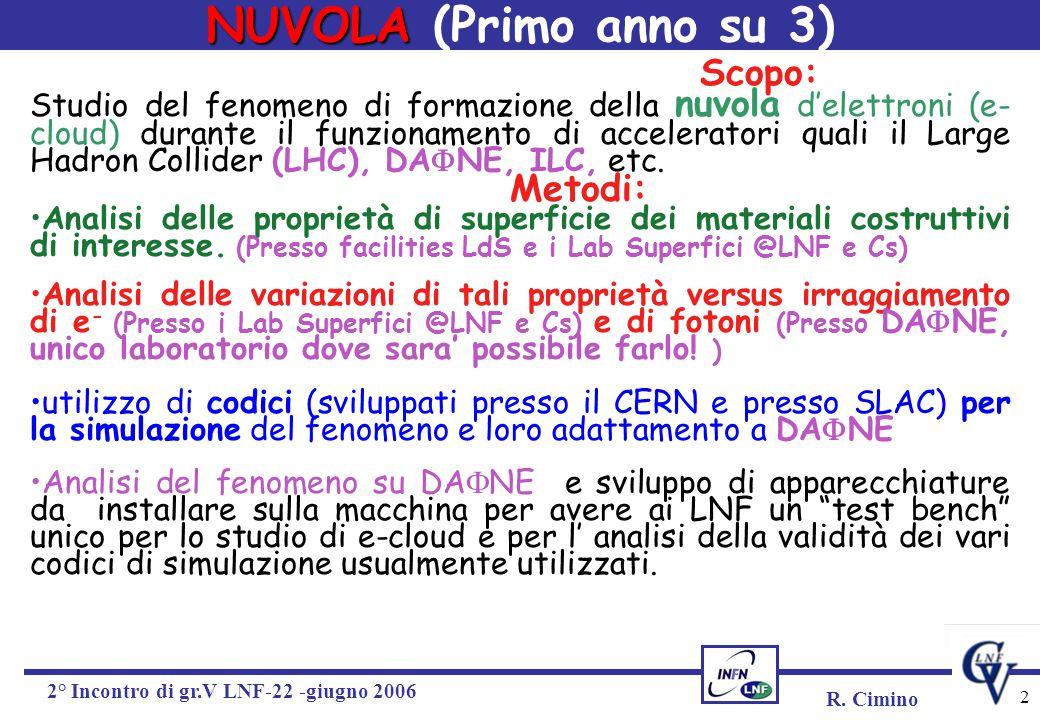 R. Cimino 2° Incontro di gr.V LNF-22 -giugno 2006 2 NUVOLA NUVOLA (Primo anno su 3) Scopo: Studio del fenomeno di formazione della nuvola d'elettroni