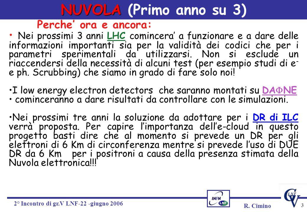 R. Cimino 2° Incontro di gr.V LNF-22 -giugno 2006 3 NUVOLA NUVOLA (Primo anno su 3) Perche' ora e ancora: Nei prossimi 3 anni LHC comincera' a funzion