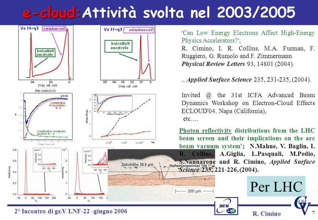 R. Cimino 2° Incontro di gr.V LNF-22 -giugno 2006 7 e-cloud: e-cloud:Attività svolta nel 2003/2005 'Can Low Energy Electrons Affect High-Energy Physic