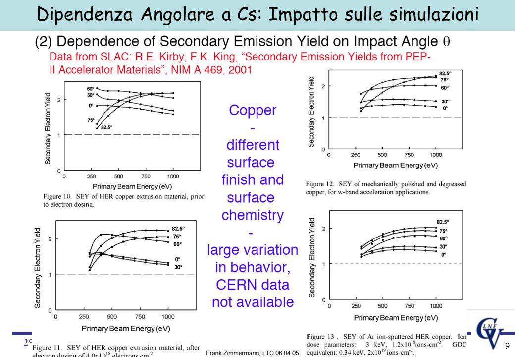 R. Cimino 2° Incontro di gr.V LNF-22 -giugno 2006 9 Dipendenza Angolare a Cs: Impatto sulle simulazioni