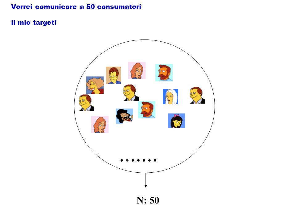 Vorrei comunicare a 50 consumatori il mio target!....... N: 50