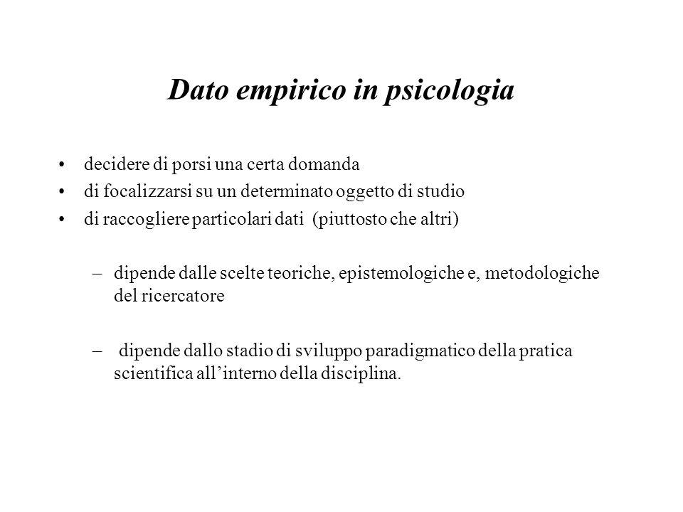Dato empirico in psicologia decidere di porsi una certa domanda di focalizzarsi su un determinato oggetto di studio di raccogliere particolari dati (piuttosto che altri) –dipende dalle scelte teoriche, epistemologiche e, metodologiche del ricercatore – dipende dallo stadio di sviluppo paradigmatico della pratica scientifica all'interno della disciplina.