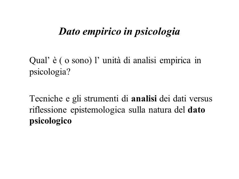 Dato empirico in psicologia Qual' è ( o sono) l' unità di analisi empirica in psicologia? Tecniche e gli strumenti di analisi dei dati versus riflessi