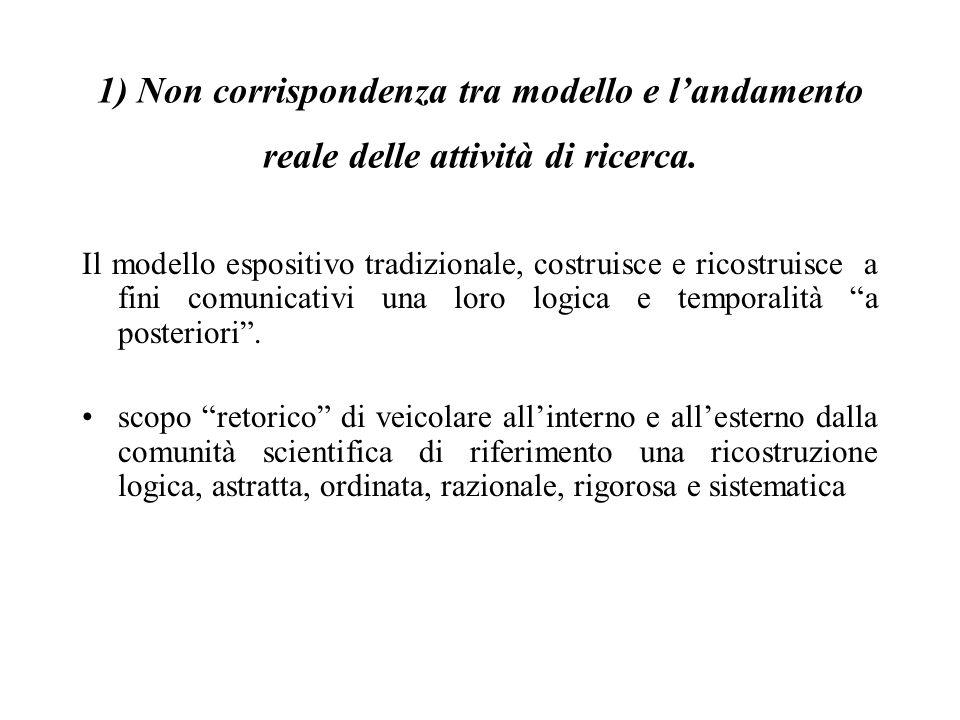 1) Non corrispondenza tra modello e l'andamento reale delle attività di ricerca. Il modello espositivo tradizionale, costruisce e ricostruisce a fini