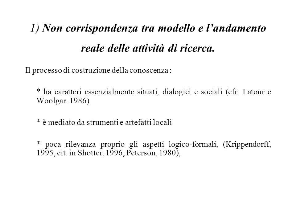 1) Non corrispondenza tra modello e l'andamento reale delle attività di ricerca. Il processo di costruzione della conoscenza : * ha caratteri essenzia