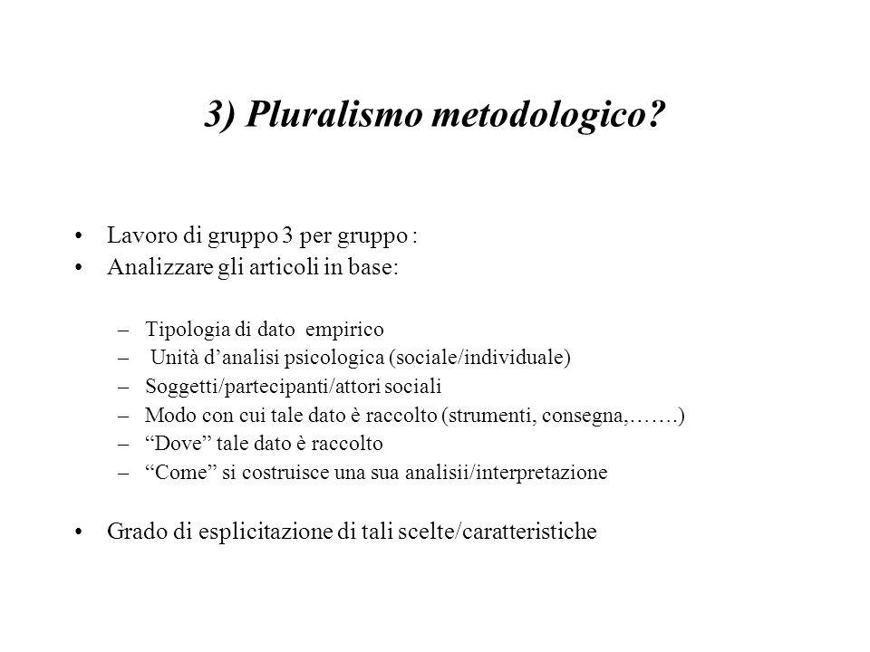 3) Pluralismo metodologico? Lavoro di gruppo 3 per gruppo : Analizzare gli articoli in base: –Tipologia di dato empirico – Unità d'analisi psicologica