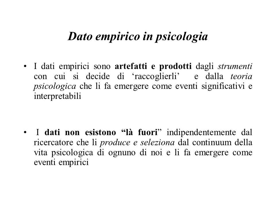 Dato empirico in psicologia I dati empirici sono artefatti e prodotti dagli strumenti con cui si decide di 'raccoglierli' e dalla teoria psicologica c