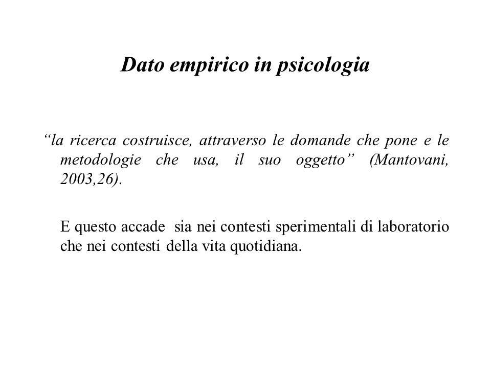 Dato empirico in psicologia la ricerca costruisce, attraverso le domande che pone e le metodologie che usa, il suo oggetto (Mantovani, 2003,26).