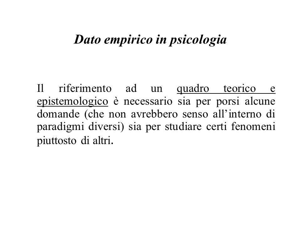 Dato empirico in psicologia Il riferimento ad un quadro teorico e epistemologico è necessario sia per porsi alcune domande (che non avrebbero senso al
